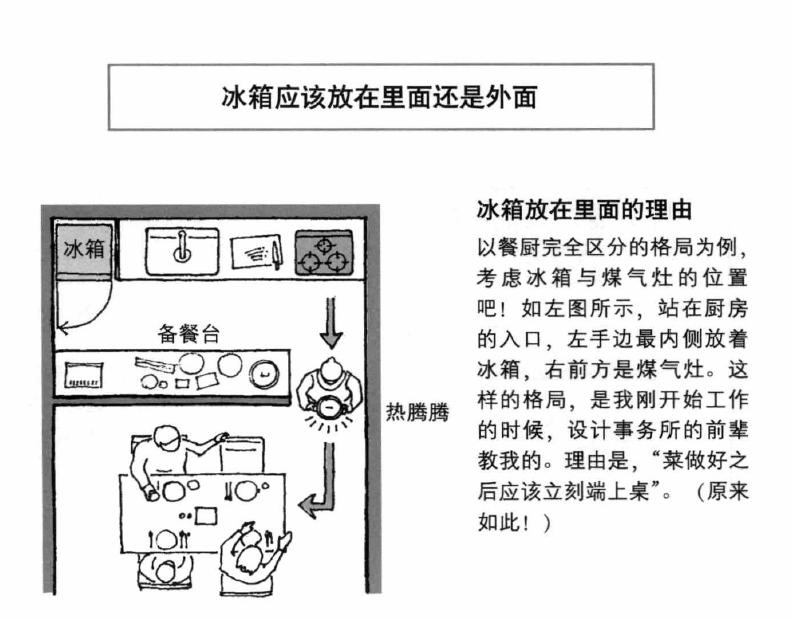 锦州装修设计:冰箱到底放在哪里才真的好-锦州装修公司【中古空间】锦州别墅庭院设计 | 辽宁中古养老院规划设计研究所